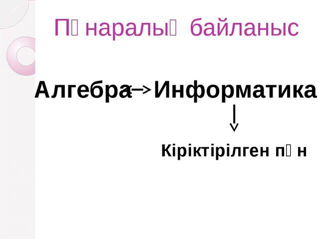 Пәнаралық байланыс Алгебра Информатика Кіріктірілген пән