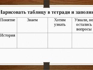 Нарисовать таблицу в тетради и заполнить Понятие Знаем Хотим узнать Узнали, н
