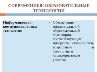 СОВРЕМЕННЫЕ ОБРАЗОВАТЕЛЬНЫЕ ТЕХНОЛОГИИ Информационно-коммуникационныетехнолог