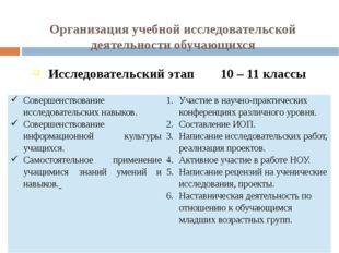 Организация учебной исследовательской деятельности обучающихся Исследовательс