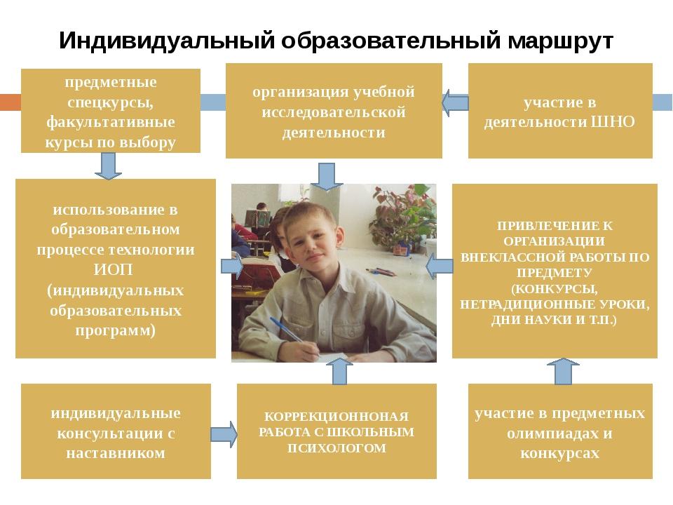 Индивидуальный образовательный маршрут организация учебной исследовательской...