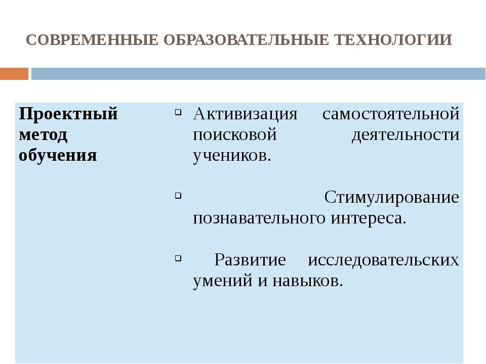 СОВРЕМЕННЫЕ ОБРАЗОВАТЕЛЬНЫЕ ТЕХНОЛОГИИ Проектный метод обучения Активизация с...
