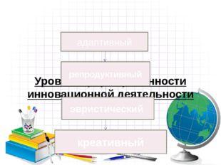 Уровни сформированности инновационной деятельности учителя репродуктивный ад