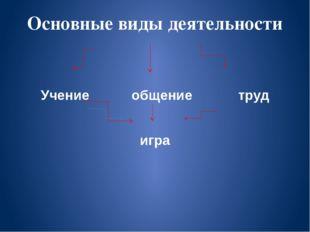 Основные виды деятельности Учение общение труд игра