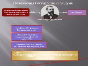 Полномочия Государственной думы Полномочия Государственной думы и определение