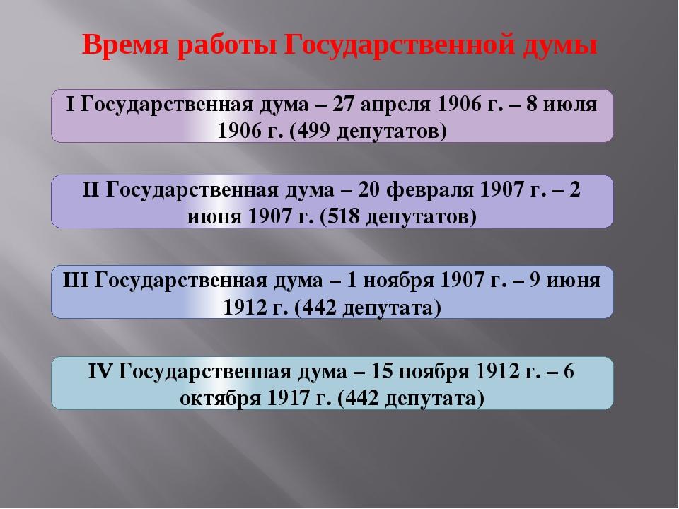 Время работы Государственной думы I Государственная дума – 27 апреля 1906 г....