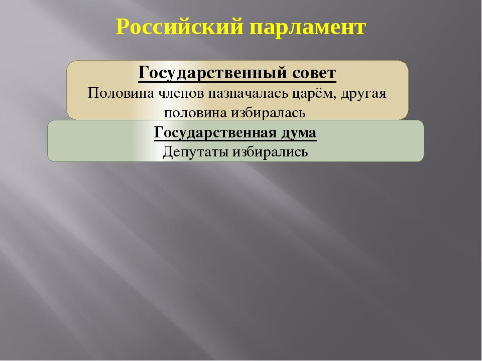 Российский парламент Государственный совет Половина членов назначалась царём,...