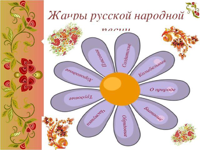 Жанры русской народной песни ВЕО