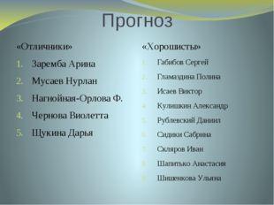 Прогноз «Отличники» Заремба Арина Мусаев Нурлан Нагнойная-Орлова Ф. Чернова В