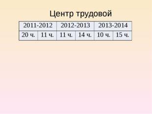 Центр трудовой адаптации 2011-2012 2012-2013 2013-2014 20 ч. 11 ч. 11 ч. 14 ч