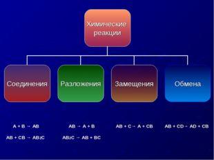 A + B → AB AB + CB → AB2C AB → A + B AB2C → AB + BC AB + C→ A + CB AB + CD→ A