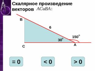 В С А 30 6 о 150 о Скалярное произведение векторов = 0 < 0 > 0