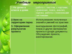 Учебные мероприятия 1.На уроке в классе и дома работа с текстом, с картами, с