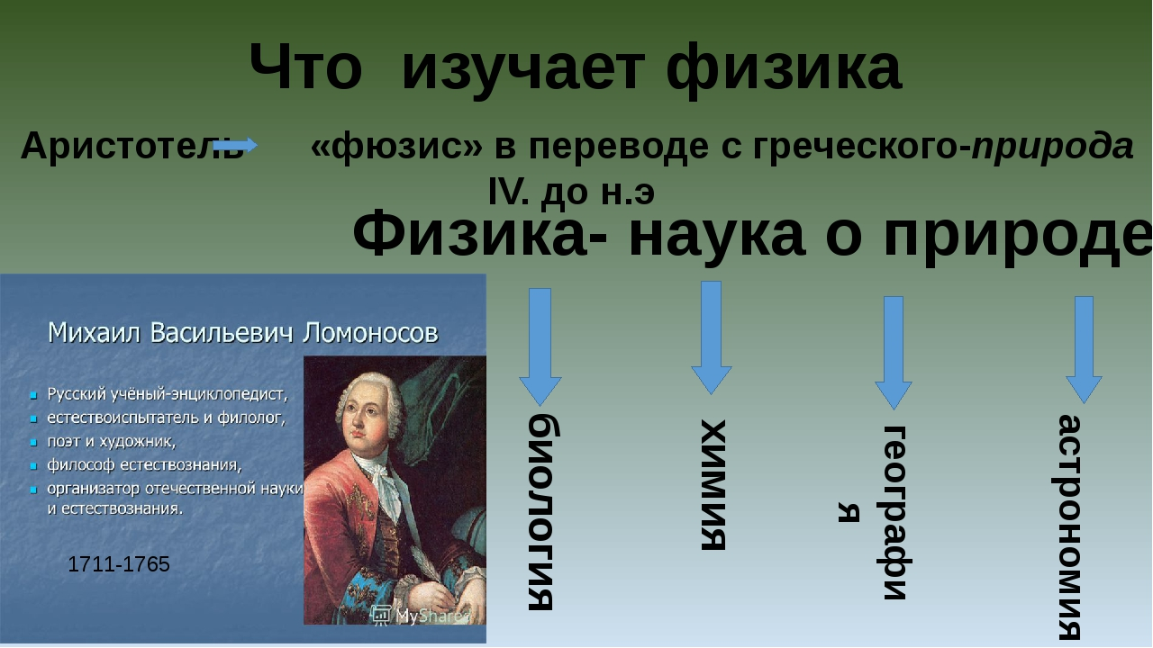 Что изучает физика 1711-1765 Аристотель «фюзис» в переводе с греческого-прир...