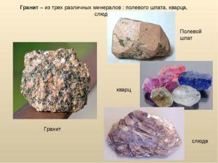 Гранит – из трех различных минералов : полевого шпата, кварца, слюды. Полевой