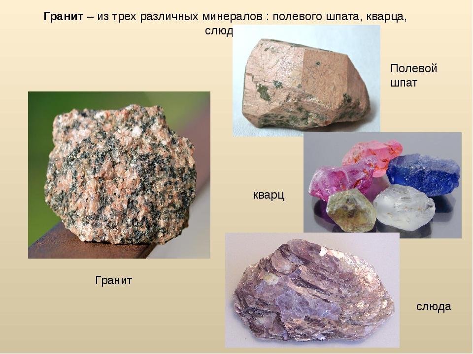 Гранит – из трех различных минералов : полевого шпата, кварца, слюды. Полевой...