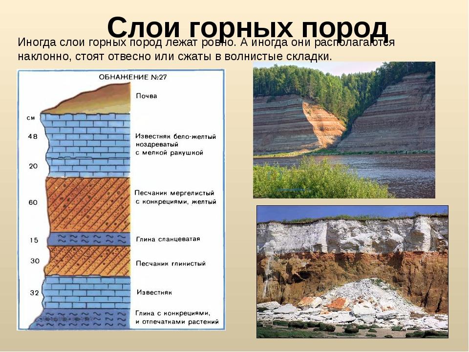 Как расположены слои горных пород рисунок