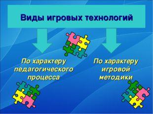 Виды игровых технологий По характеру педагогического процесса По характеру и