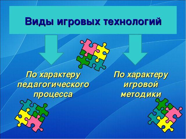 Виды игровых технологий По характеру педагогического процесса По характеру и...