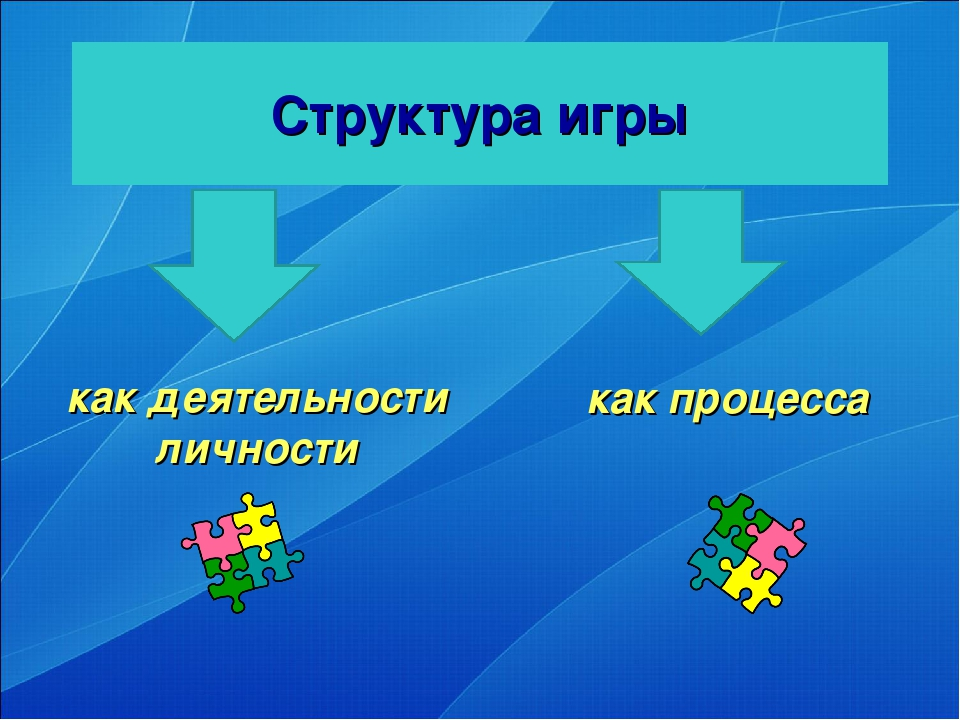 Структура игры как деятельности личности как процесса