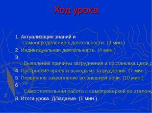 Ход урока 1. Актуализация знаний и Самоопределение к деятельности. (3 мин.) 2