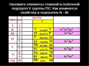 Назовите элементы главной и побочной подгрупп V группы ПС. Как изменятся свой