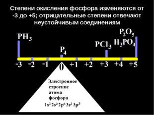 Степени окисления фосфора изменяются от -3 до +5; отрицательные степени отвеч