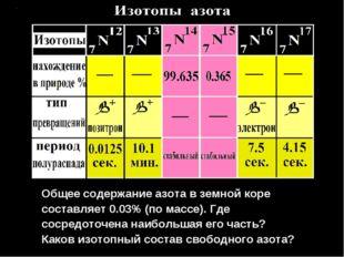 Общее содержание азота в земной коре составляет 0.03% (по массе). Где сосред