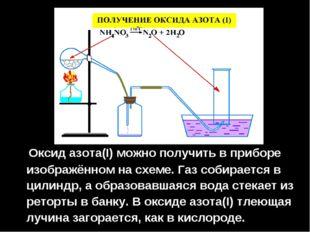 Оксид азота(I) можно получить в приборе изображённом на схеме. Газ собираетс