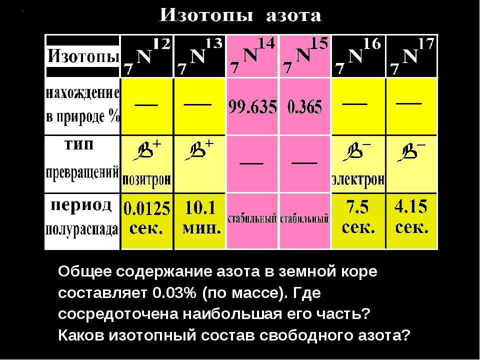 Общее содержание азота в земной коре составляет 0.03% (по массе). Где сосред...