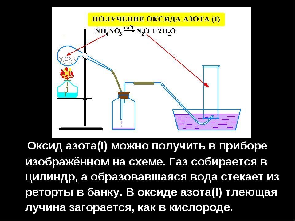 Оксид азота(I) можно получить в приборе изображённом на схеме. Газ собираетс...