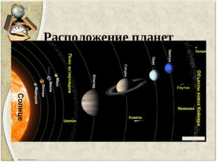 Расположение планет Солнечной системы