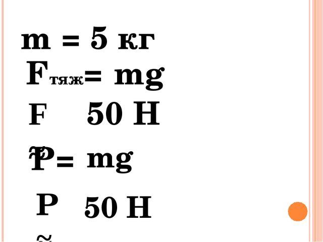 m = 5 кг mg Fтяж= F ≈ 50 H P= mg P≈ 50 H