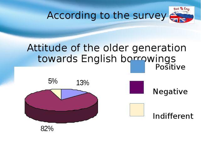 According to the survey Attitude of the older generation towards English borr...