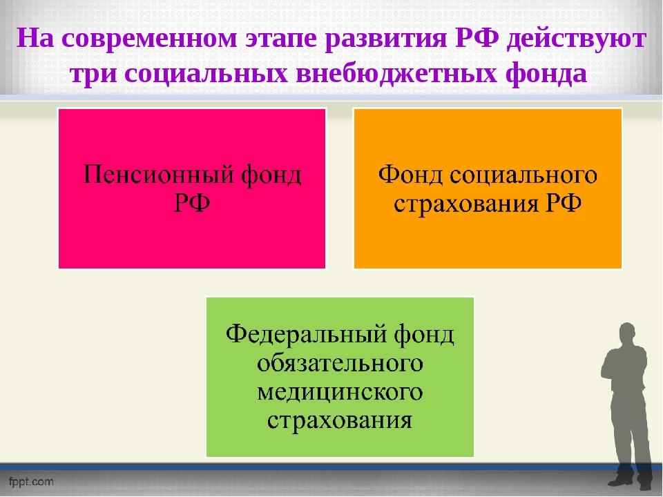 На современном этапе развития РФ действуют три социальных внебюджетных фонда
