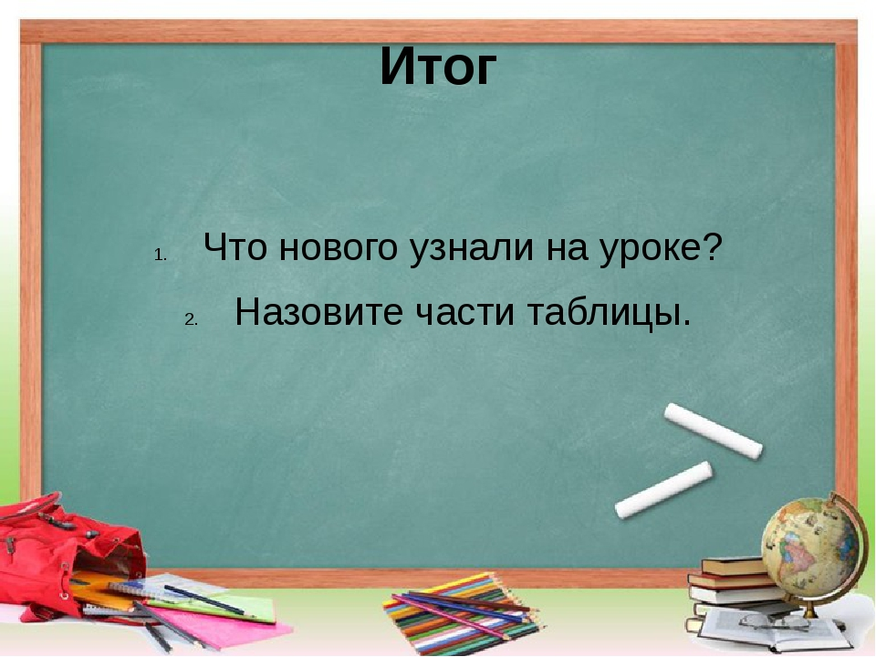 Итог Что нового узнали на уроке? Назовите части таблицы.