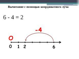 Вычитание с помощью координатного луча 6 - 4 = 2