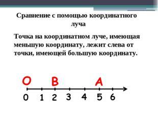 Сравнение с помощью координатного луча Точка на координатном луче, имеющая ме