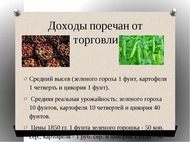 Доходы поречан от торговли Средний высев (зеленого гороха 1 фунт, картофеля 1...