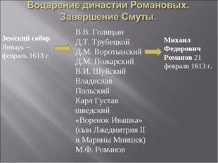 Михаил Федорович Романов 21 февраля 1613 г. В.В. Голицын Д.Т. Трубецкой Д.М.