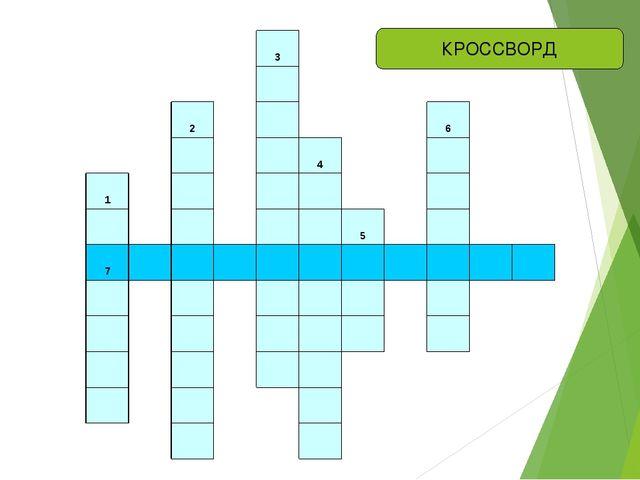 КРОССВОРД 3  2  6   4  1         5  7             ...