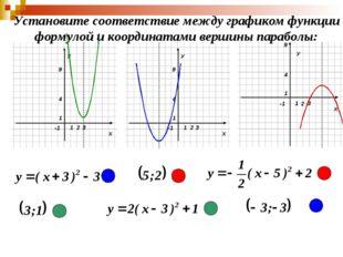 У Установите соответствие между графиком функции формулой и координатами верш