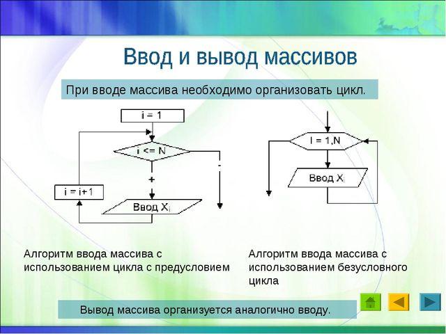При вводе массива необходимо организовать цикл. Алгоритм ввода массива с испо...