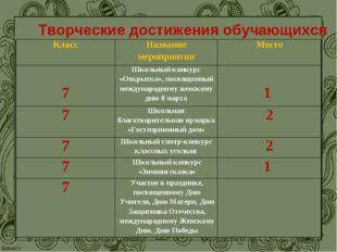 Творческие достижения обучающихся КлассНазвание мероприятияМесто 7Школьный