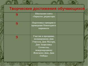 Творческие достижения обучающихся 9Школьная газета «Зеркало», редакторы 9П