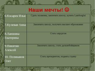 Наши мечты!  6.Косарев ИльяСдать экзамены, закончить школу, купить Lamborgi