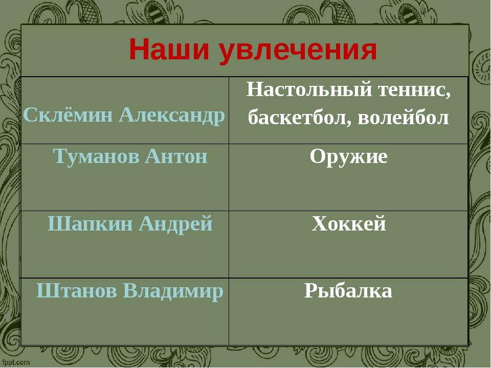 Наши увлечения Склёмин АлександрНастольный теннис, баскетбол, волейбол Туман...