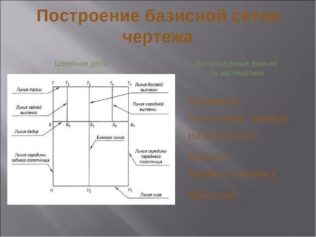 Построение базисной сетки чертежа Швейное дело Используемые знания по математ...
