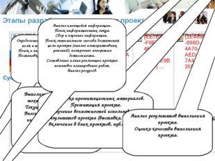 Этапы разработки и реализации проекта Определение тематического поля и темы п