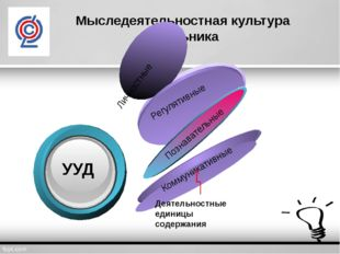Мыследеятельностная культура школьника Деятельностные единицы содержания Личн